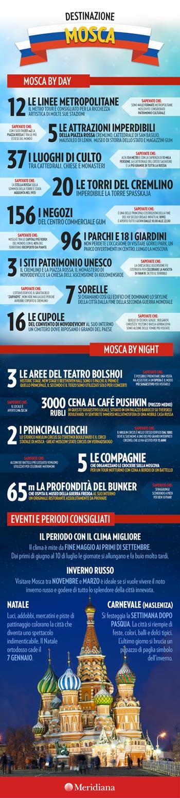 meridiana_infografica_mosca