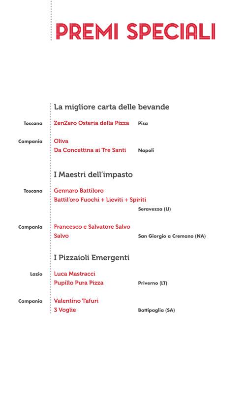 Pizzerie d'Italia del Gambero Rosso 2019 Premi Speciali