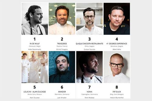 top-100-ristoranti-europei